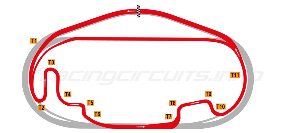 Nashville Superspeedway track map with numbered turns